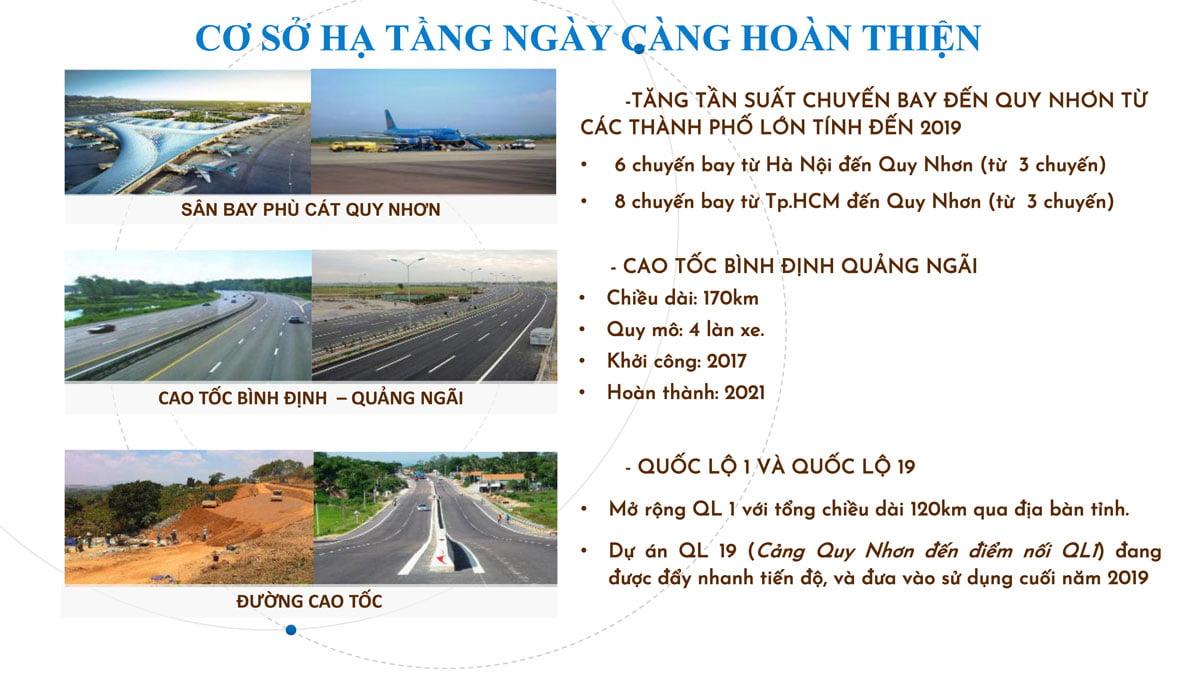 Hạ tầng ngày càng hoàn thiện tại Bình Định