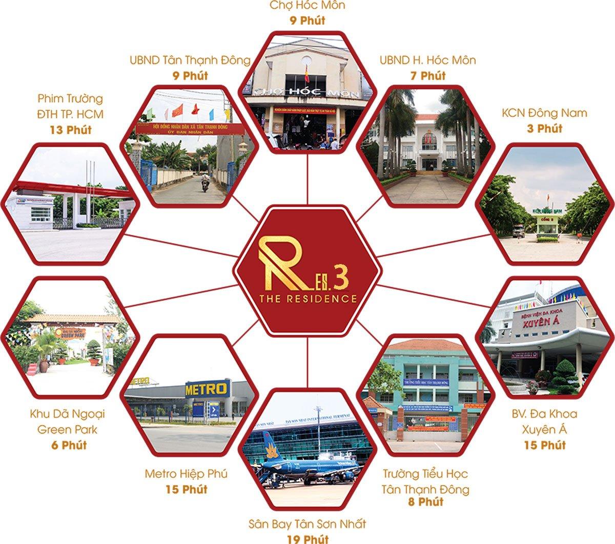 Tiện ích kết nối khu vực của Dự án The Residence 3