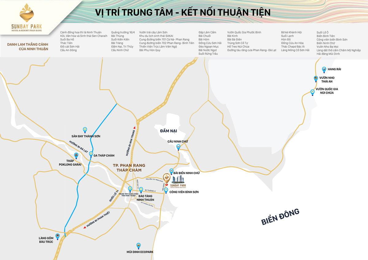 Tiện ích liên kết vùng của Dự án Sunbay Park Phan Rang