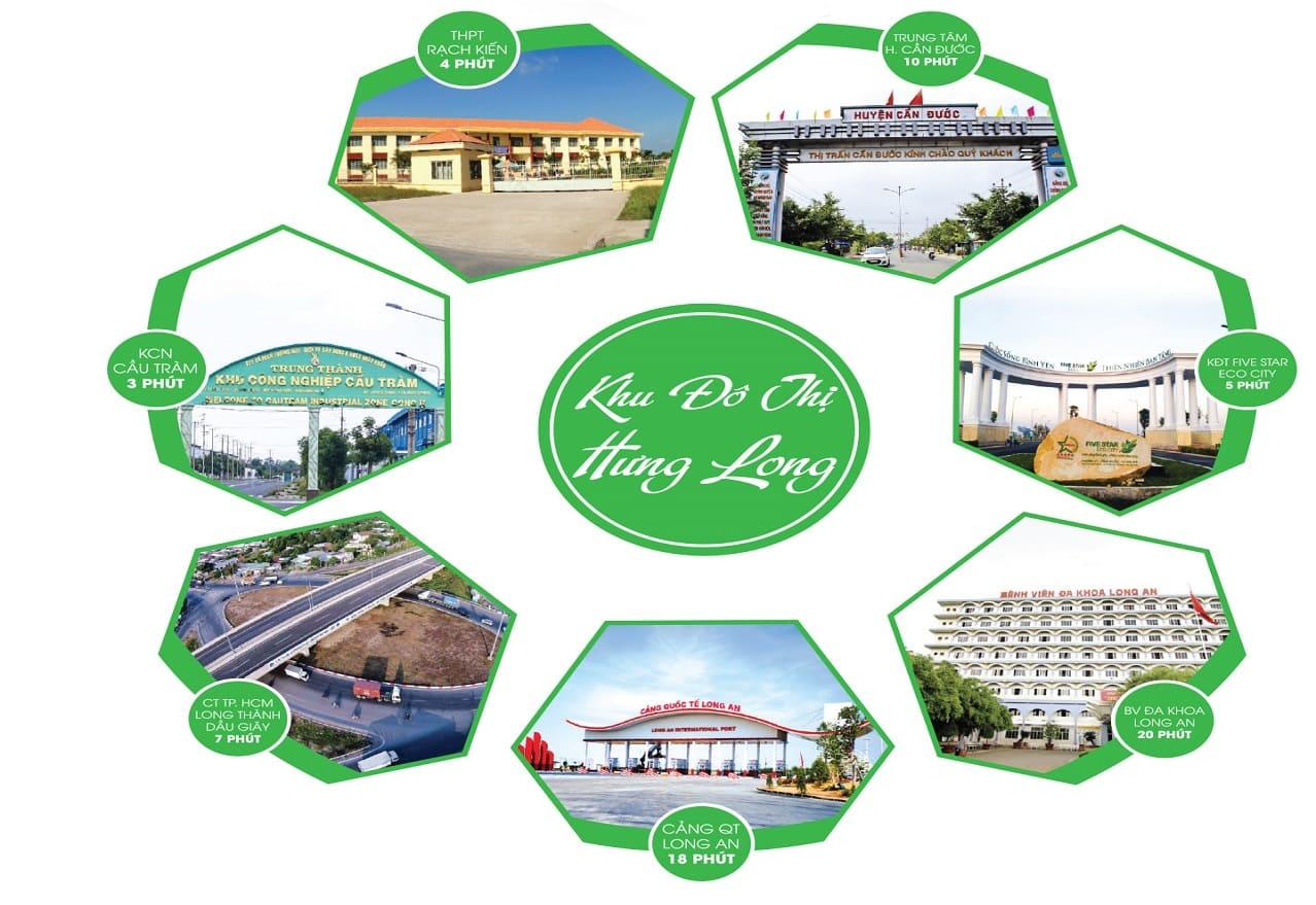 Tiện ích ngoại khu dự án Hưng long residence đức hòa