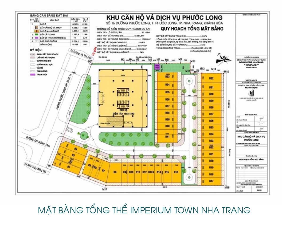 Mặt bằng tổng thể dự án căn hộ chung cư Imperium Town Nha Trang Đường Phước Long chủ đầu tư Indochine Nha Trang