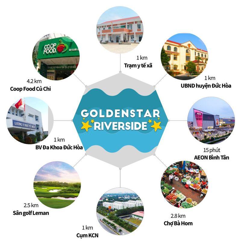 Tiện ích ngoại khu dự án golden star riverside
