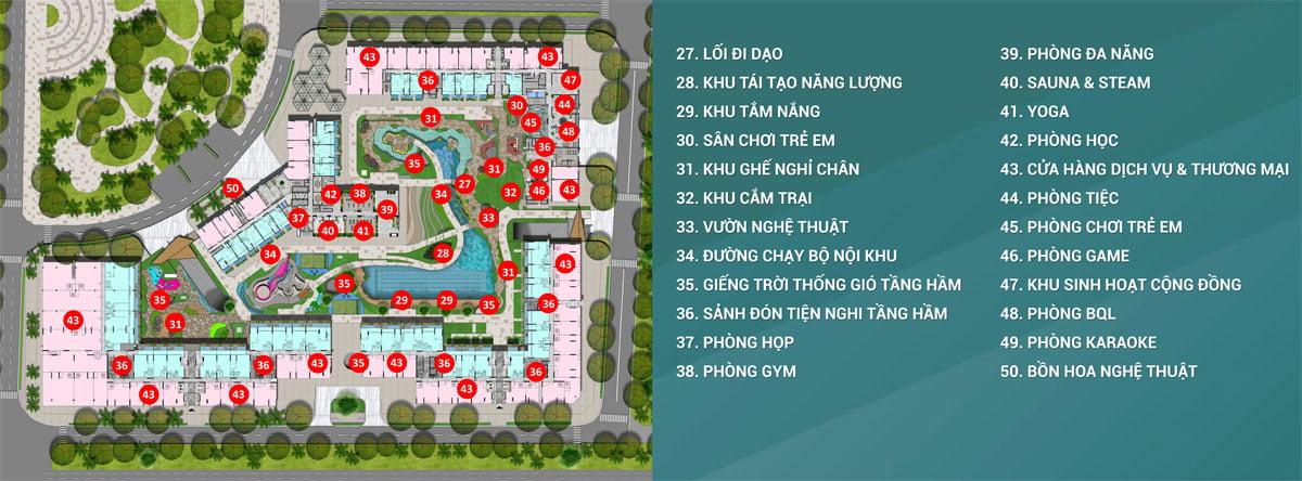 Hệ thống 50 tiện ích nội khu Dự án Căn hộ West Gate Bình Chánh