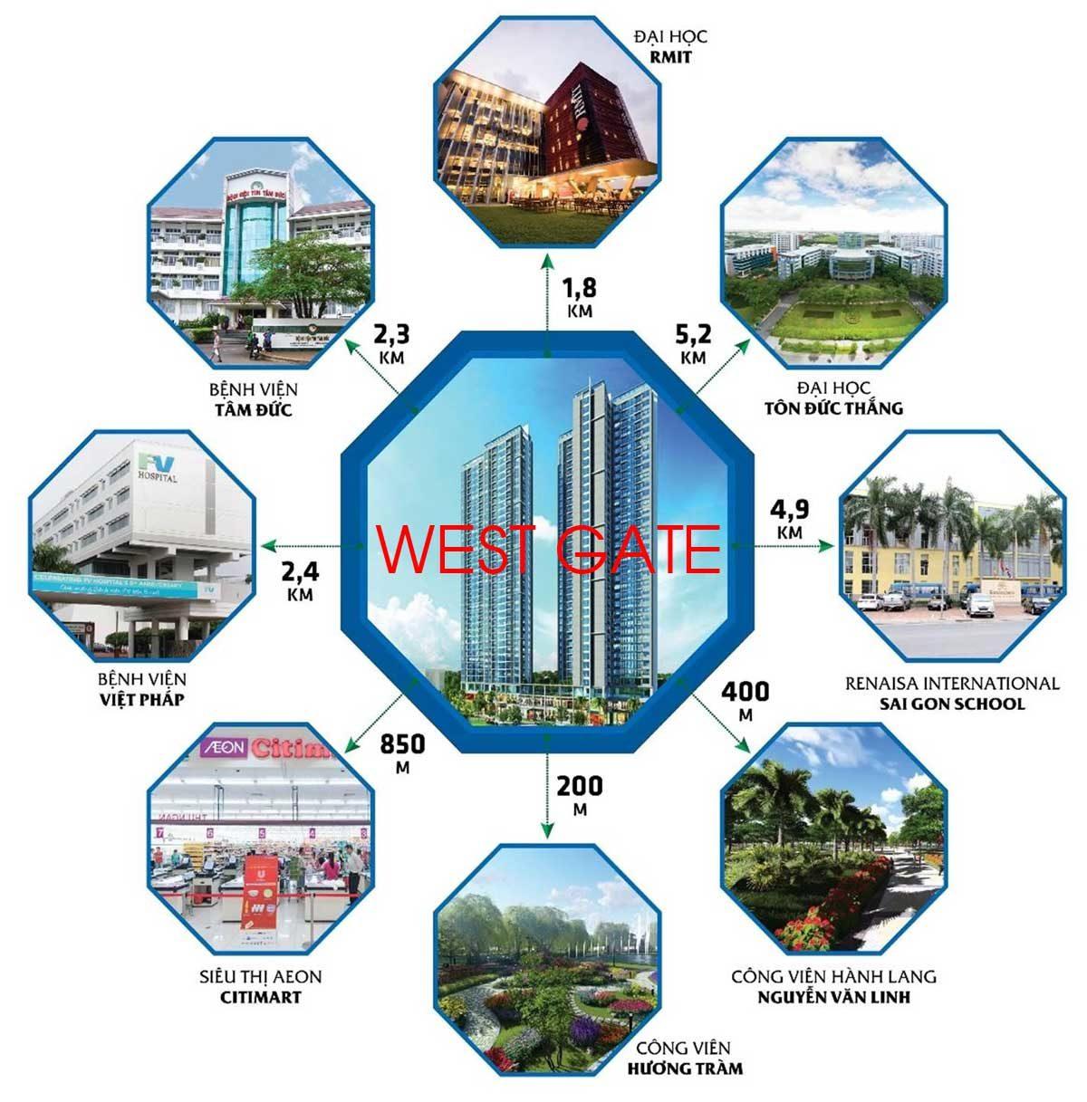 Tiện ích Ngoại khu Dự án Căn hộ West Gate Bình Chánh