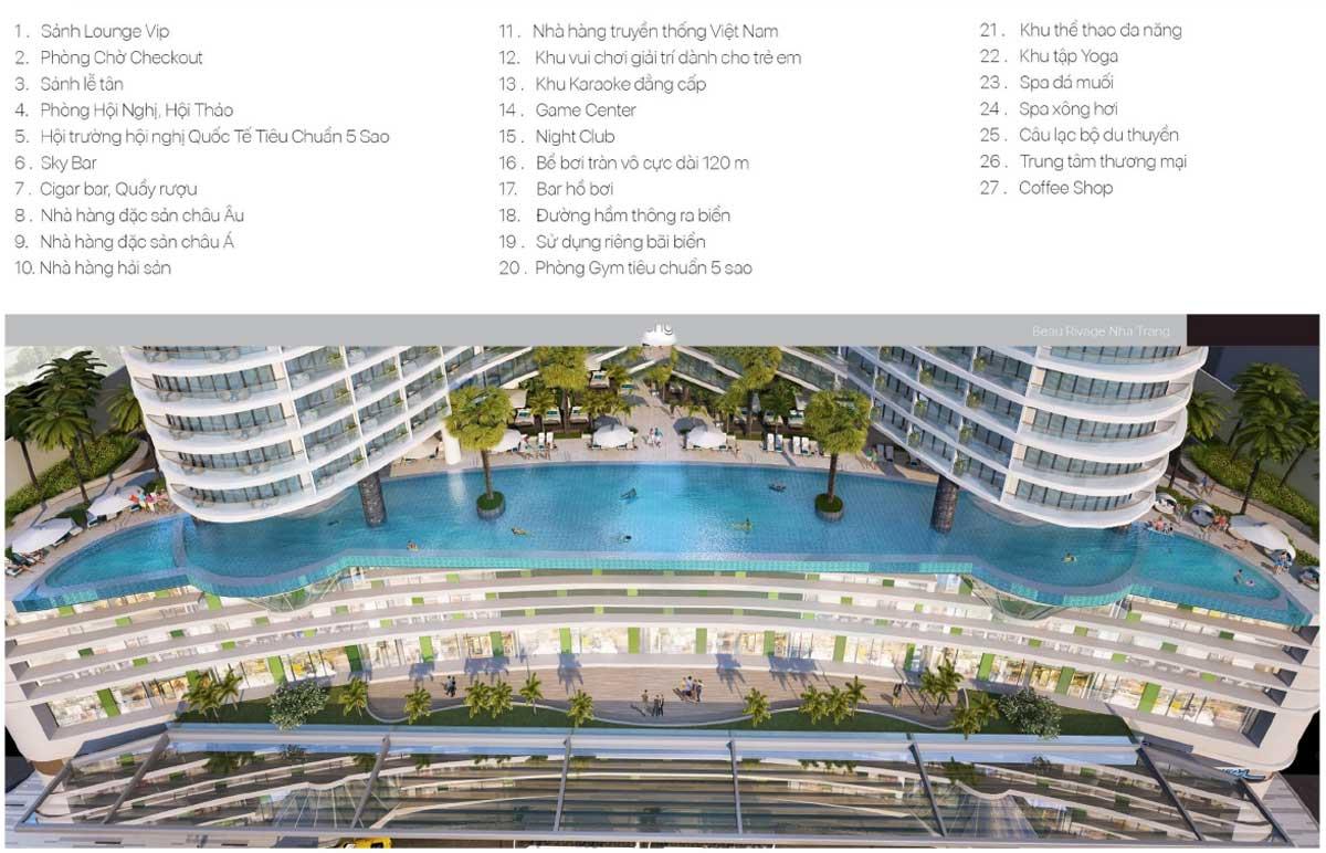 Tiện ích nội khu Dự án Căn hộ Condotel New Century Bay Đà Nẵng
