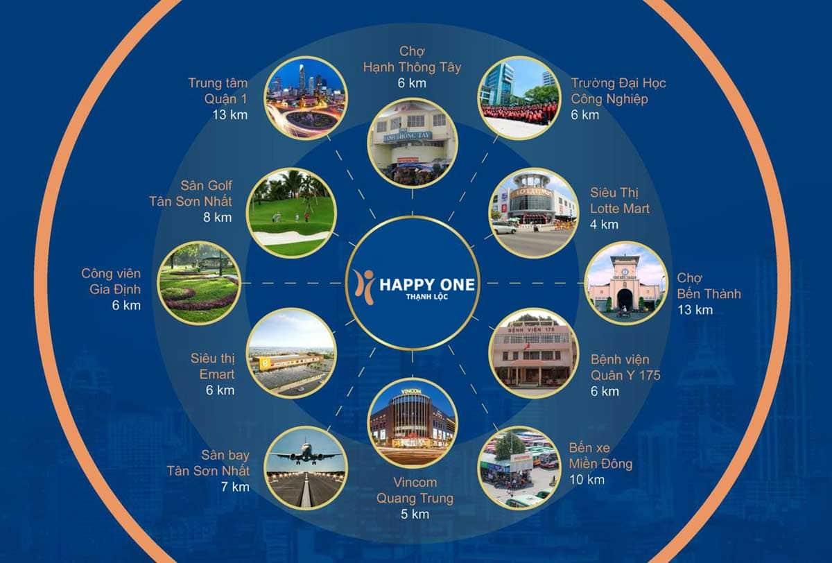 Tiện ích liên kết vùng Dự án Căn hộ Chung cư Happy One Thạnh Lộc Q12