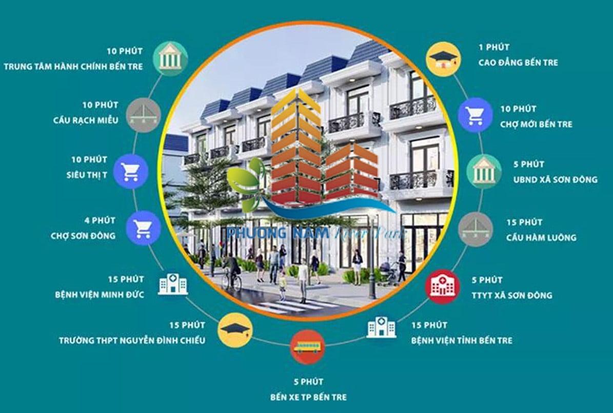 Tiện ích Dự án Phương Nam River Park Bến Tre