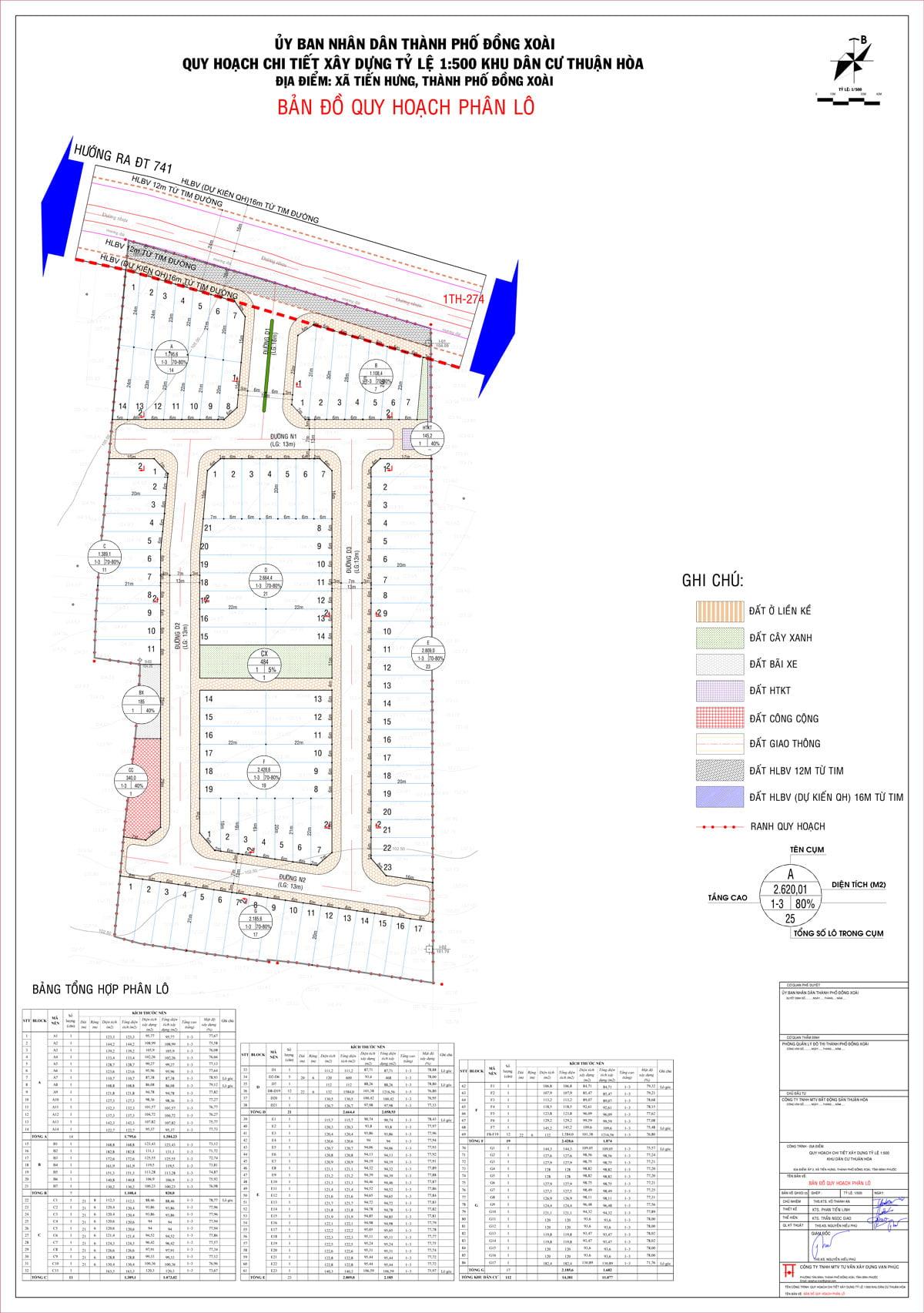 Mặt bằng Quy hoạch Dự án khu dân cư Thuận Hoà Lucky Home