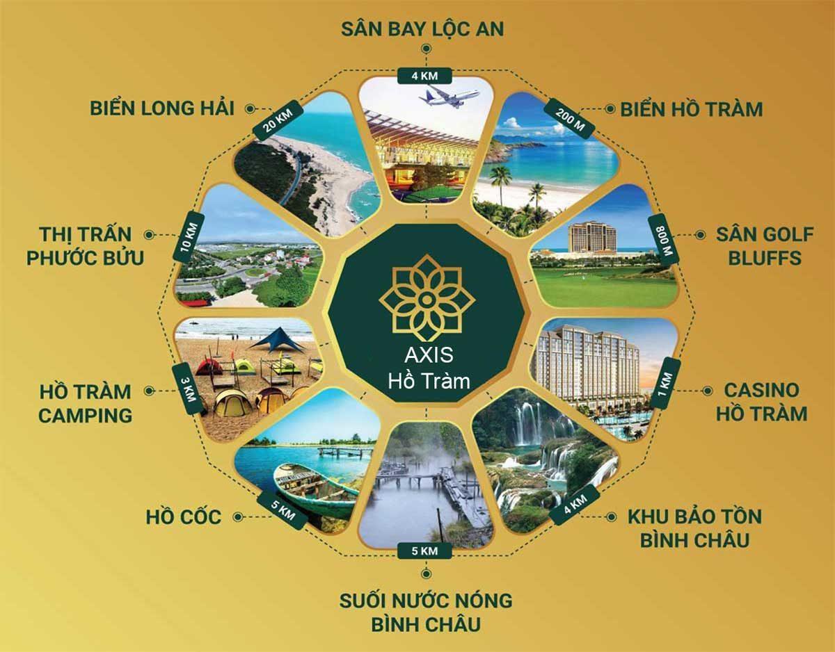 Tiện ích Dự án Axis Hồ Tràm Xuyên Mộc Bà Rịa Vũng Tàu