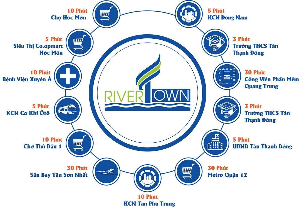 Tiện ích Dự án Khu dân cư River Town Củ Chi