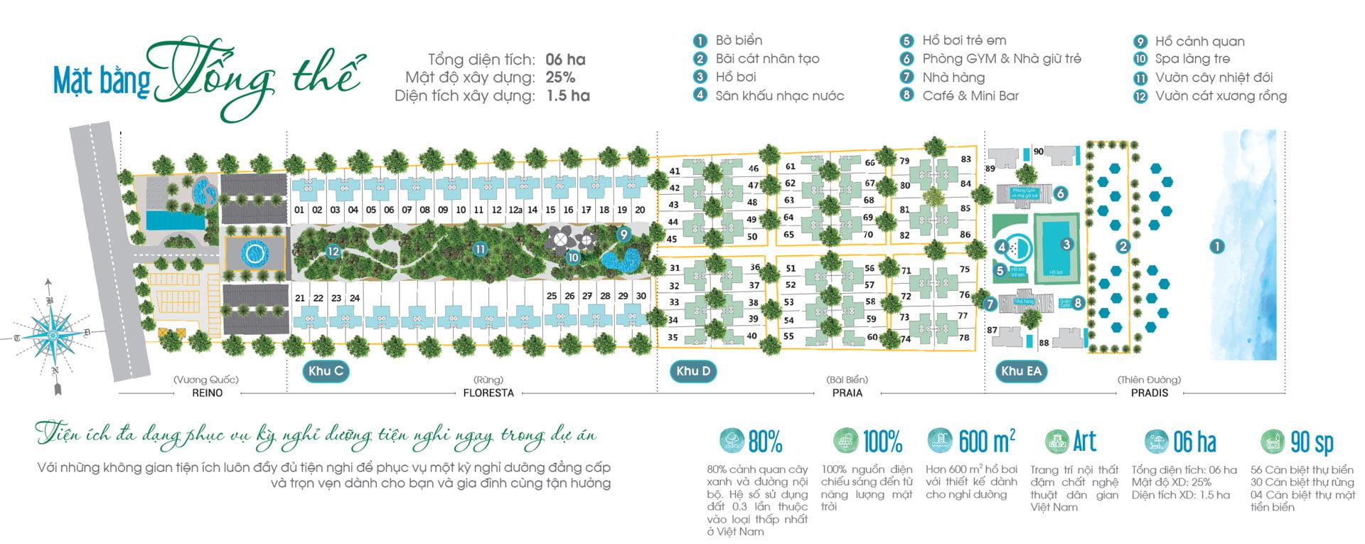 Mặt bằng Dự án Biệt thự Perolas Villas Resort Bình Thuận