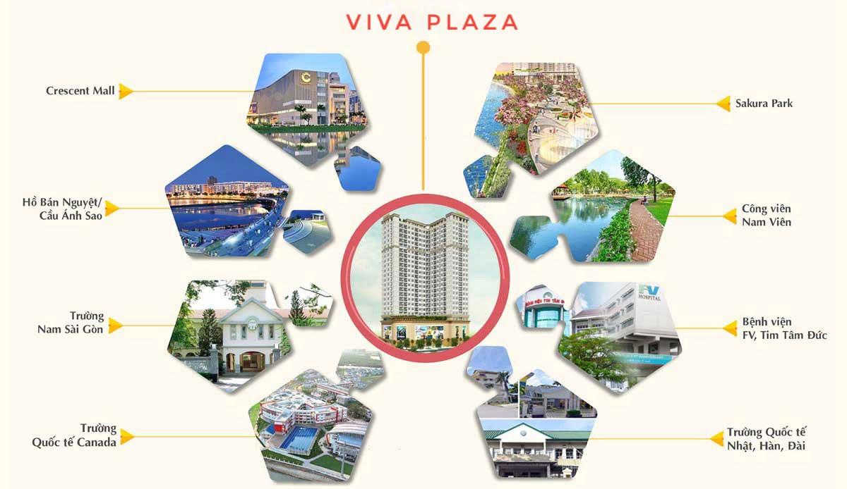 Tiện ích ngoại khu liên kết vùng dự án viva plaza quận 7