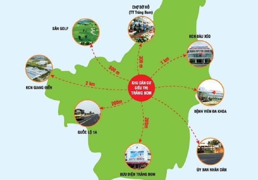 Tiện ích liên kết Dự án khu dân cư và siêu thị Trảng Bom