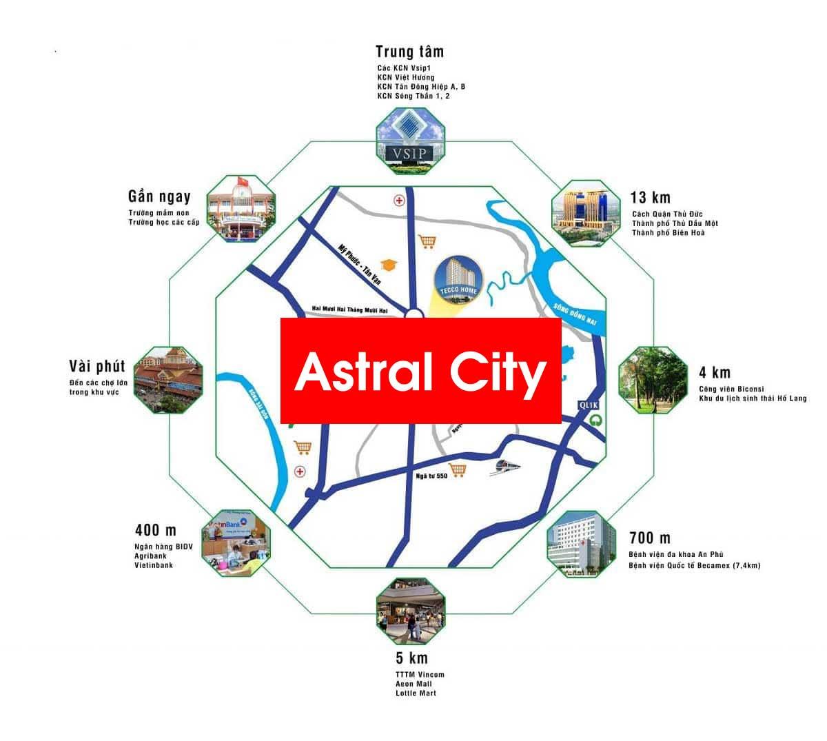 Tiện ích liên kết vùng Dự án Căn hộ Astral City Bình Dương