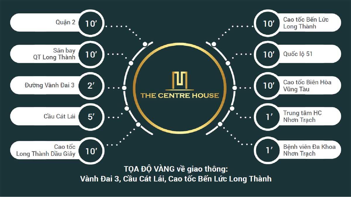 Tiện ích liên kết vùng Dự án The Centre House Nhơn Trạch Đồng Nai