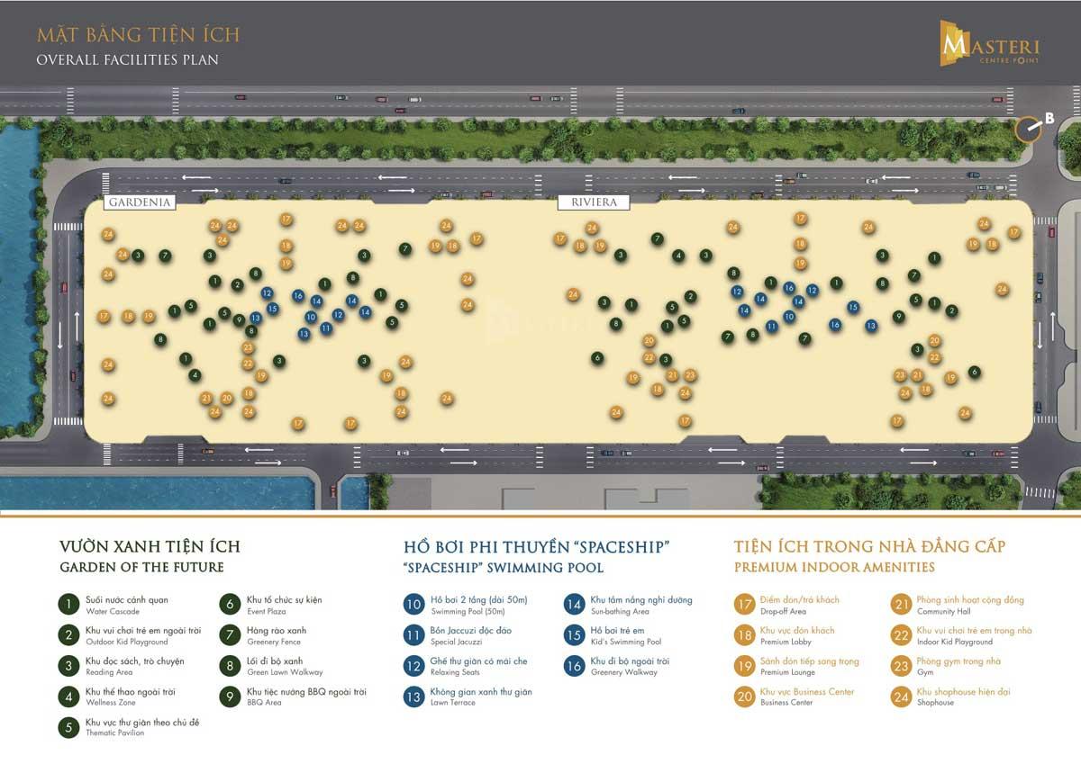 Hệ thống tiện ích nội khu Dự án Căn hộ Masterise Centre Point