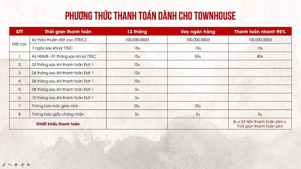 Phương thức thanh toán Nhà phố Liên kế Townhouse Dự án Takara Residence Chánh Nghĩa